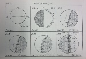 Black and white diagram of views of Venus.